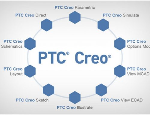 New CAD software : PTC CREO